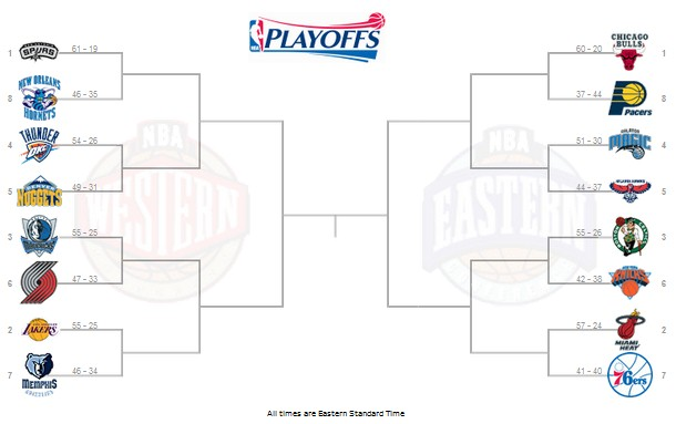 graphic relating to Nba Playoffs Bracket Printable identified as Index of /~whuang/nodir/doctorwhen/playoffbracket